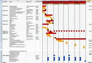 Create A Onepage Marketing Plan NewIncite - Marketing plan timeline template excel