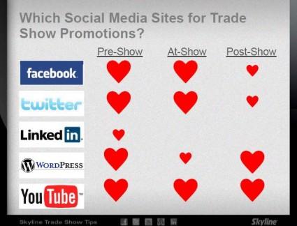 Skyline Trade Show Social Media