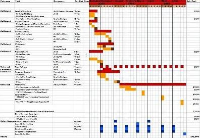 Marketing Timeline sample sm
